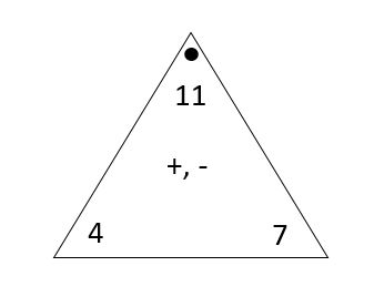Addition and subtraction math fact family triangle with numbers 4,